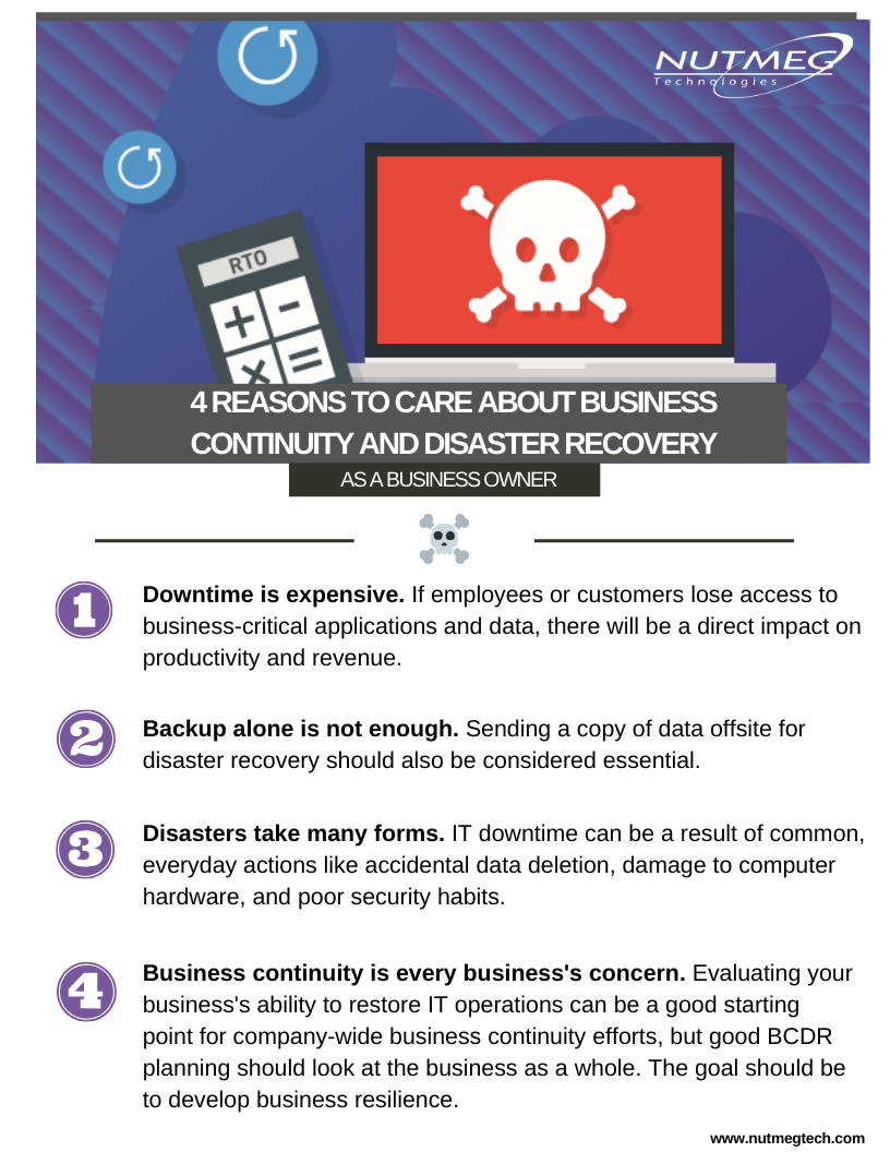 4 Reasons to Care About Business Continuity and Disaster Recovery
