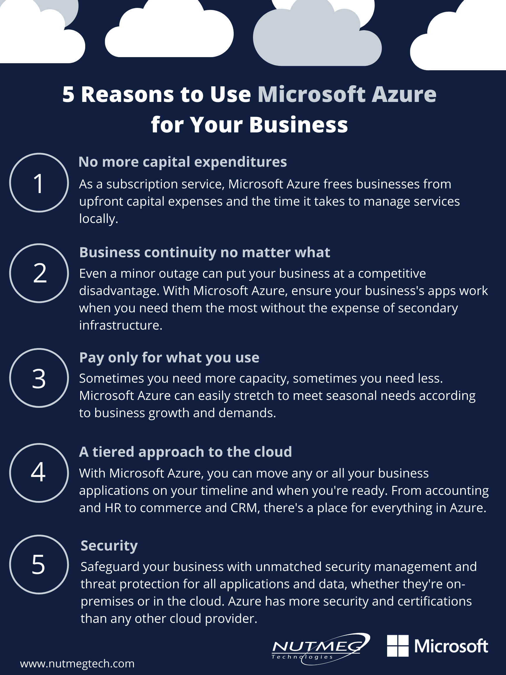 5 reasons to use Microsoft Azure for your business
