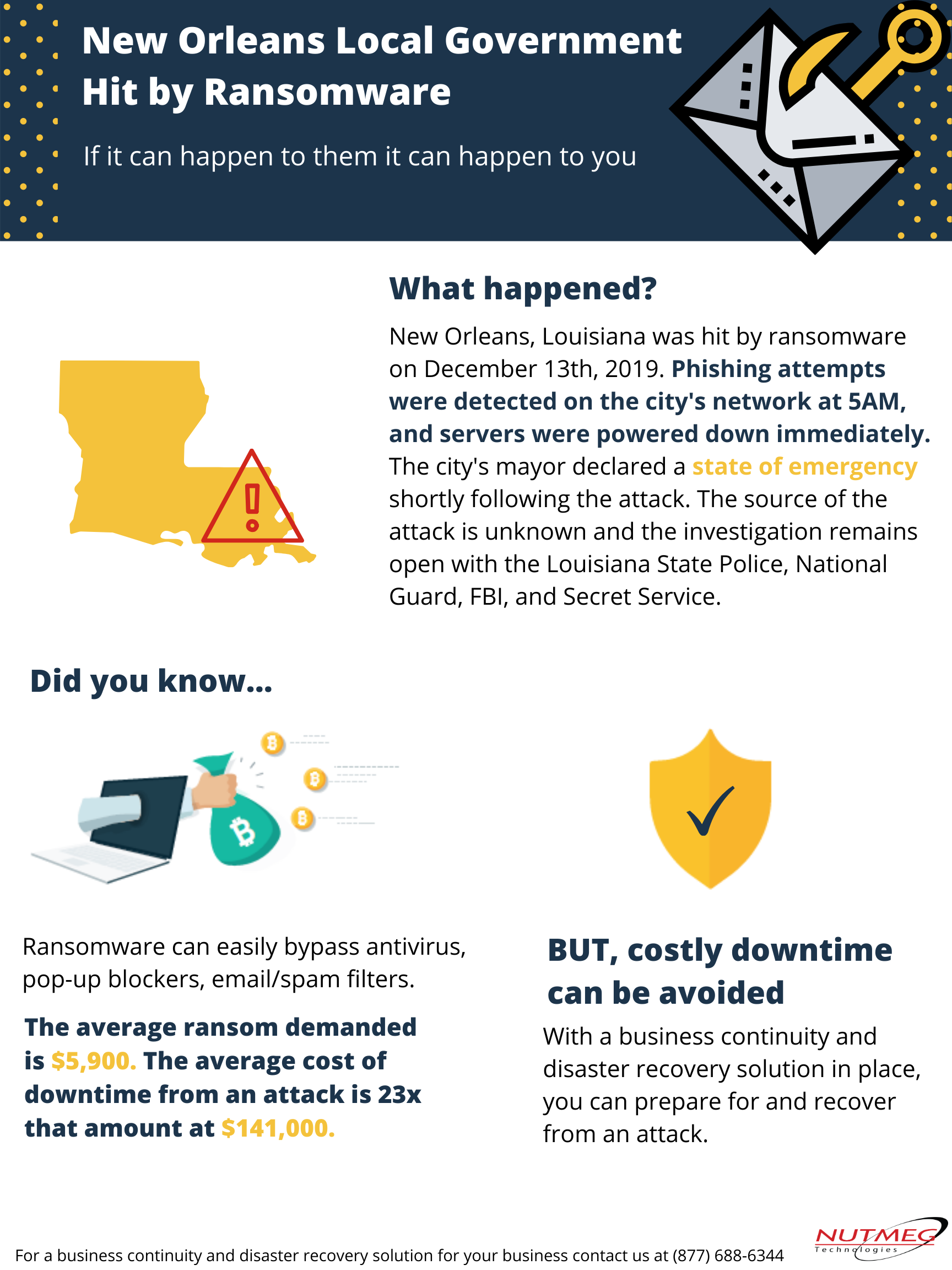 New Orleans government hit by Ransomware attack