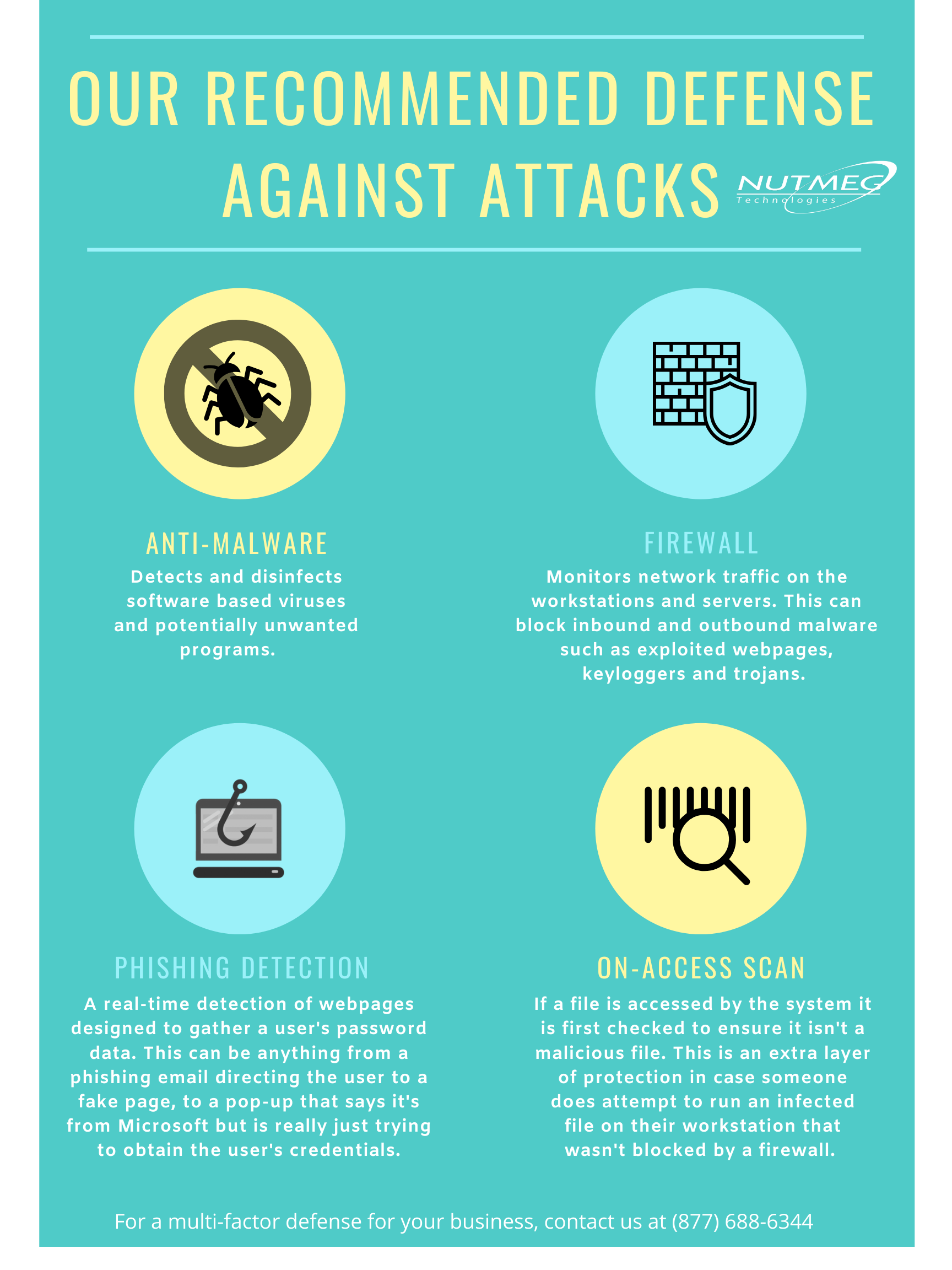 Our recommended defense against attacks: anti-malware, firewall, phishing detection, on-access scan